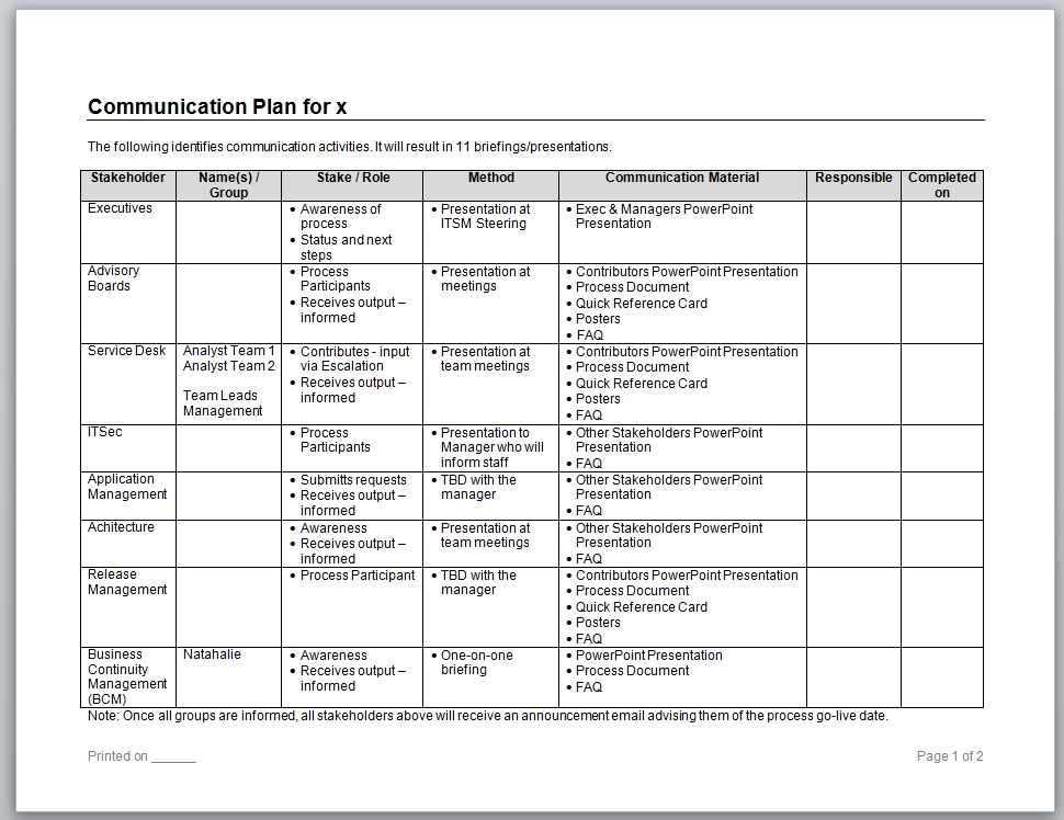 Excellent incident management process template ideas for Itil incident management policy template